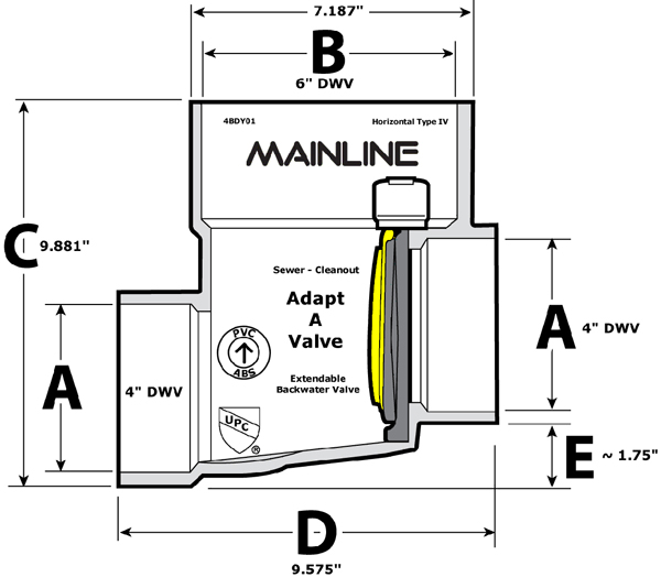 Adapt-a-Valve Diagram